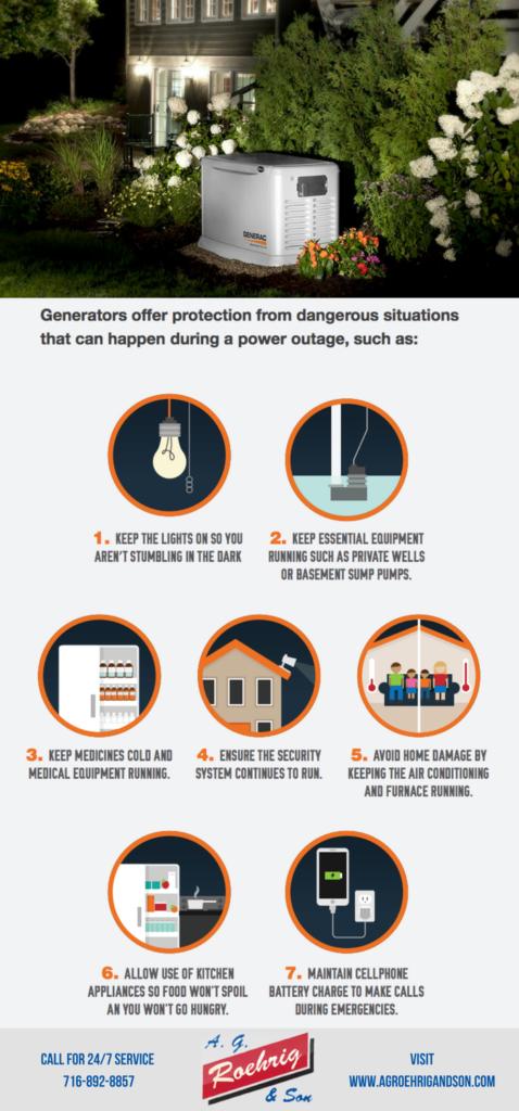 backup generator infographic